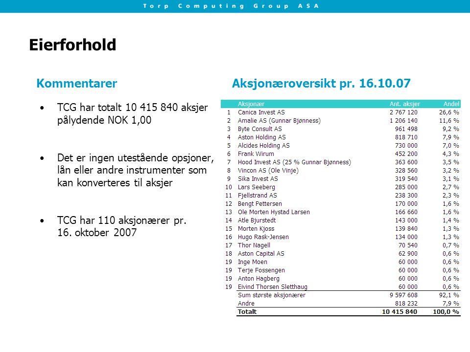 Eierforhold Kommentarer Aksjonæroversikt pr. 16.10.07