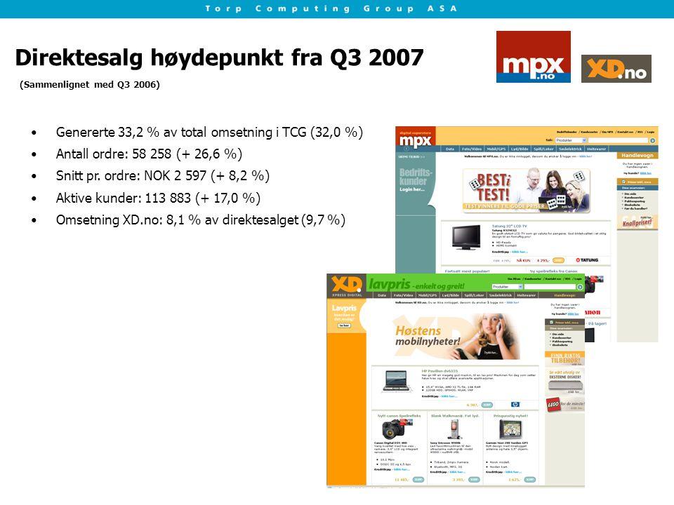 Direktesalg høydepunkt fra Q3 2007