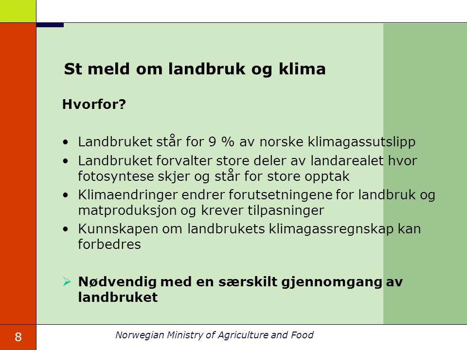 St meld om landbruk og klima