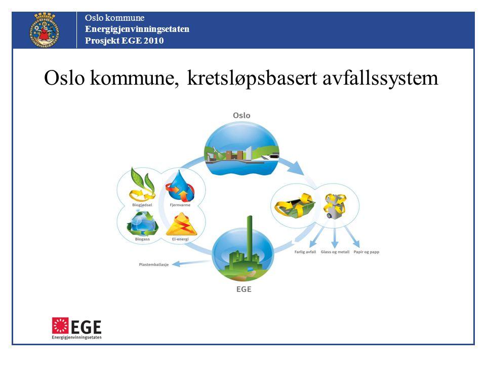 Oslo kommune, kretsløpsbasert avfallssystem
