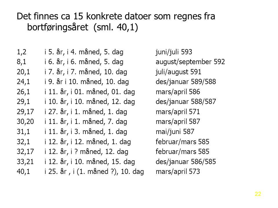 Det finnes ca 15 konkrete datoer som regnes fra bortføringsåret (sml