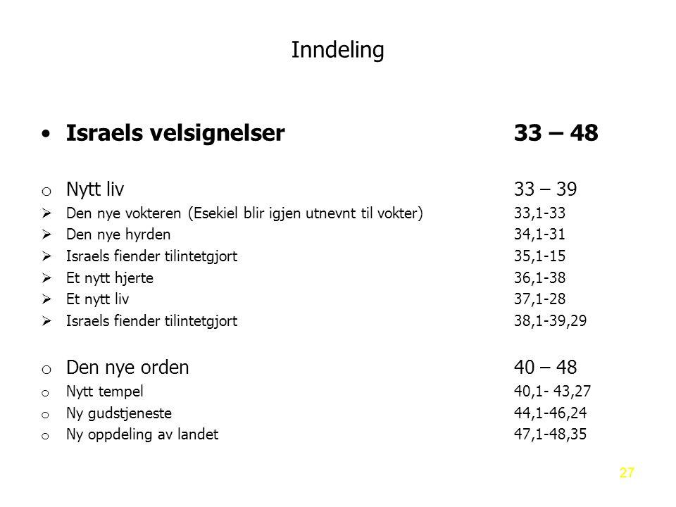 Israels velsignelser 33 – 48