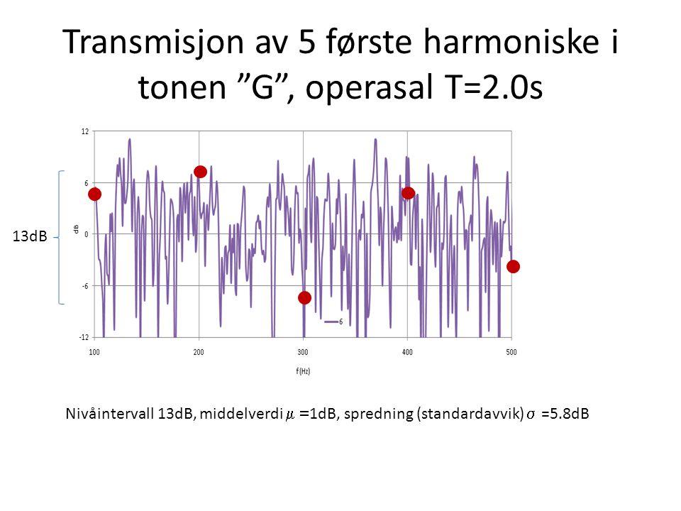 Transmisjon av 5 første harmoniske i tonen G , operasal T=2.0s
