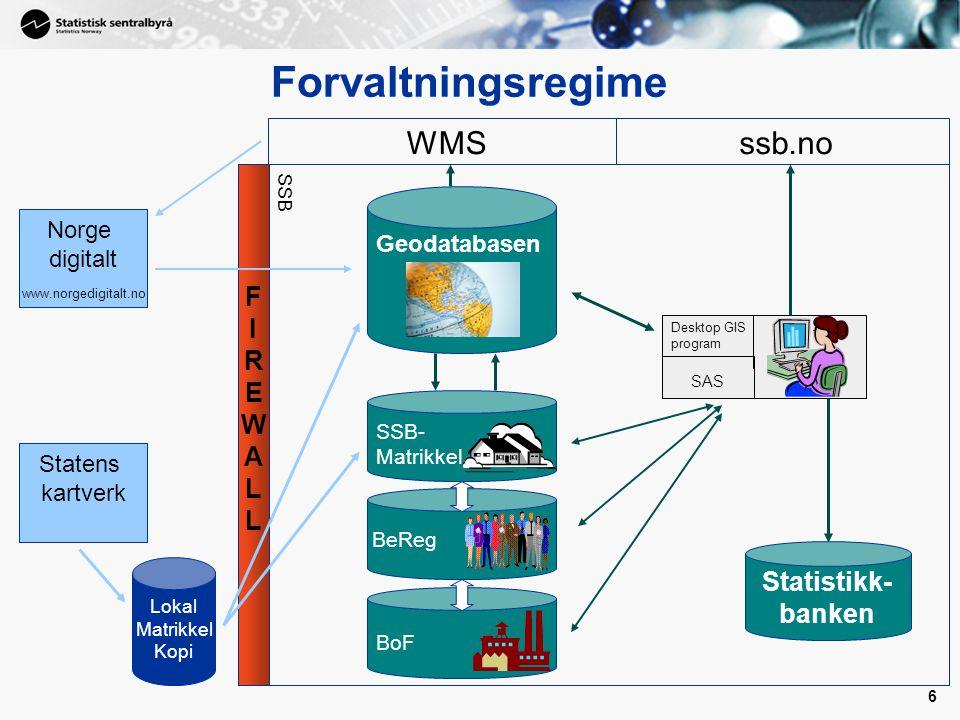 Forvaltningsregime WMS ssb.no F I R E W A L Statistikk- banken Norge