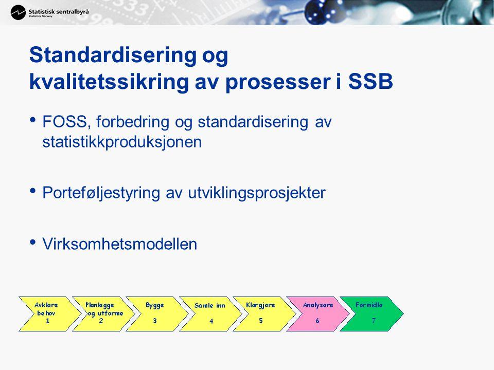 Standardisering og kvalitetssikring av prosesser i SSB