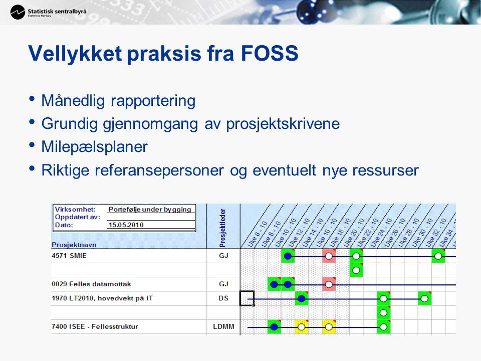 Vellykket praksis fra FOSS