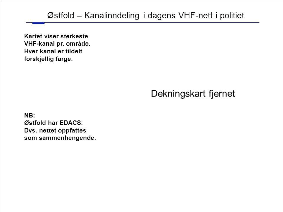 Østfold – Kanalinndeling i dagens VHF-nett i politiet