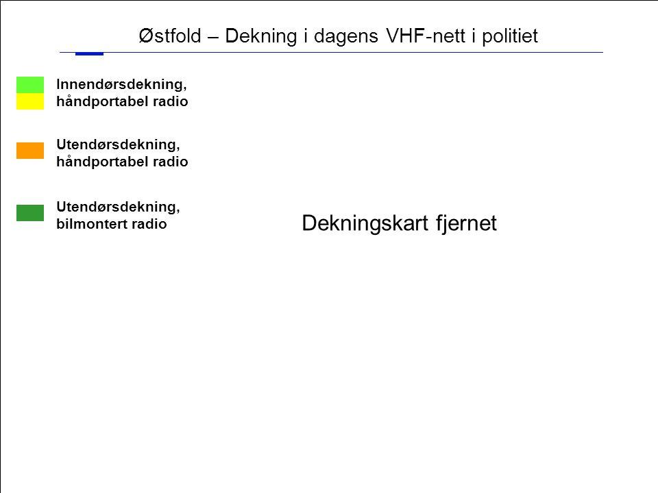 Østfold – Dekning i dagens VHF-nett i politiet