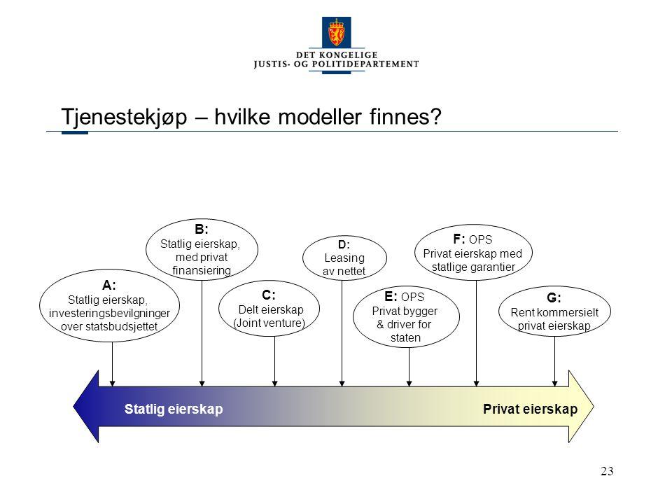 Tjenestekjøp – hvilke modeller finnes