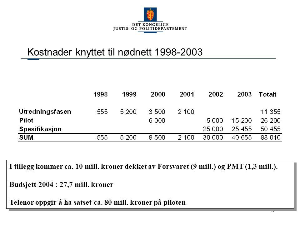 Kostnader knyttet til nødnett 1998-2003
