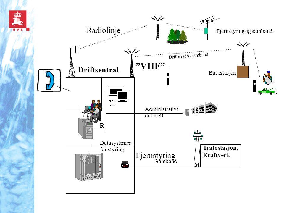 VHF Radiolinje Driftsentral Fjernstyring R Trafostasjon, Kraftverk