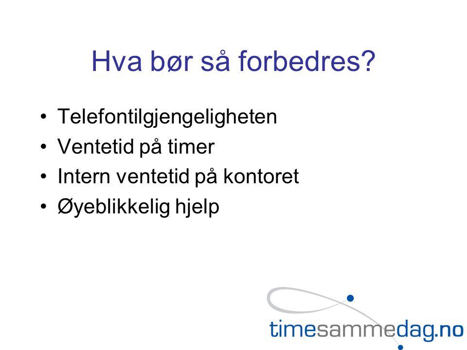 Hva bør så forbedres Telefontilgjengeligheten Ventetid på timer