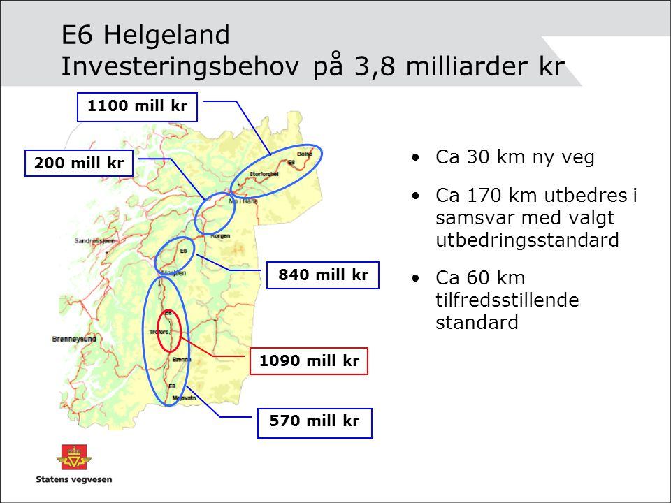 E6 Helgeland Investeringsbehov på 3,8 milliarder kr