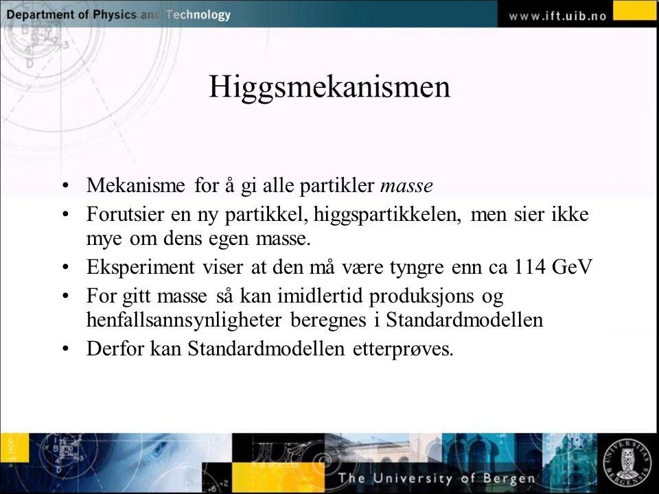 Higgsmekanismen Mekanisme for å gi alle partikler masse