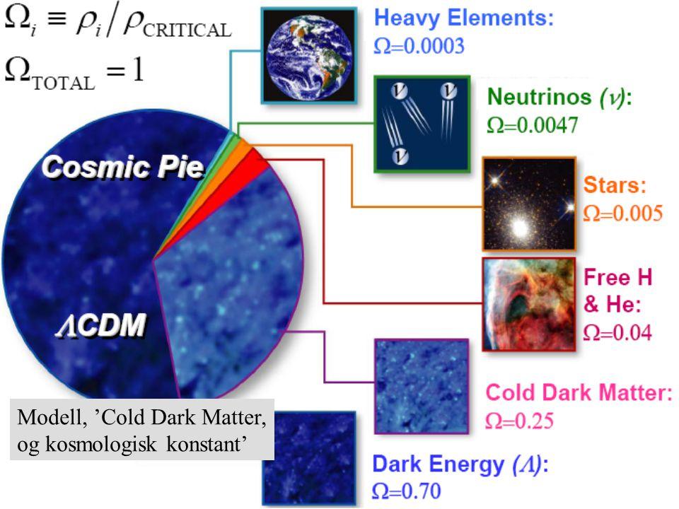 Modell, 'Cold Dark Matter,