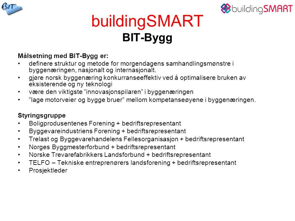 buildingSMART BIT-Bygg