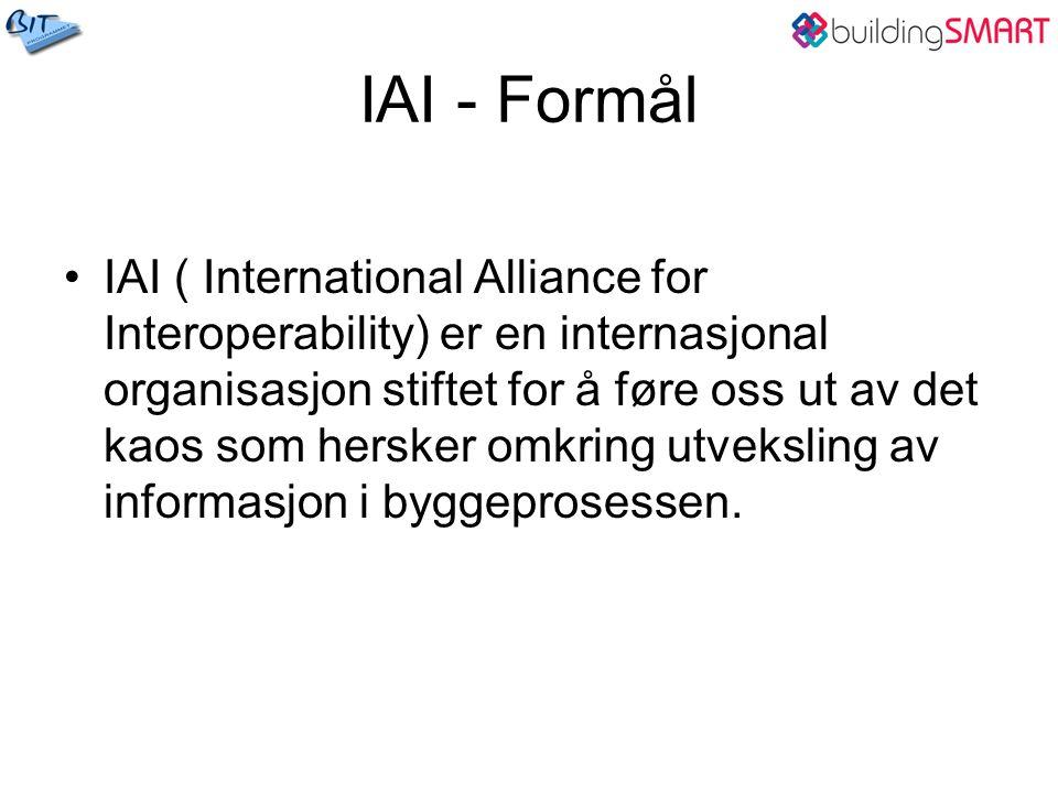 IAI - Formål