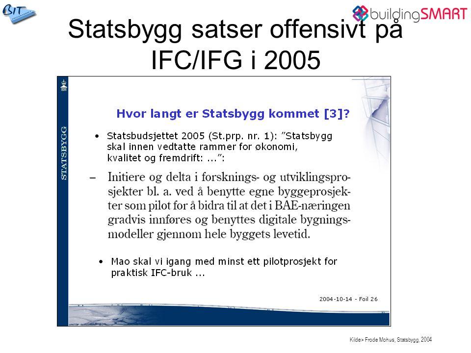 Statsbygg satser offensivt på IFC/IFG i 2005