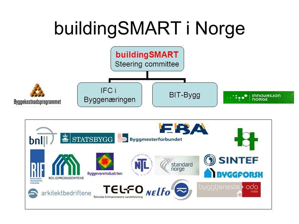 buildingSMART i Norge Fjern beløpene;