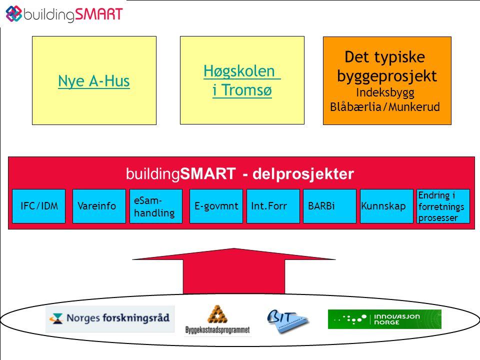 buildingSMART - delprosjekter