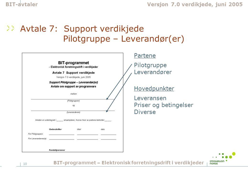 Avtale 7: Support verdikjede Pilotgruppe – Leverandør(er)