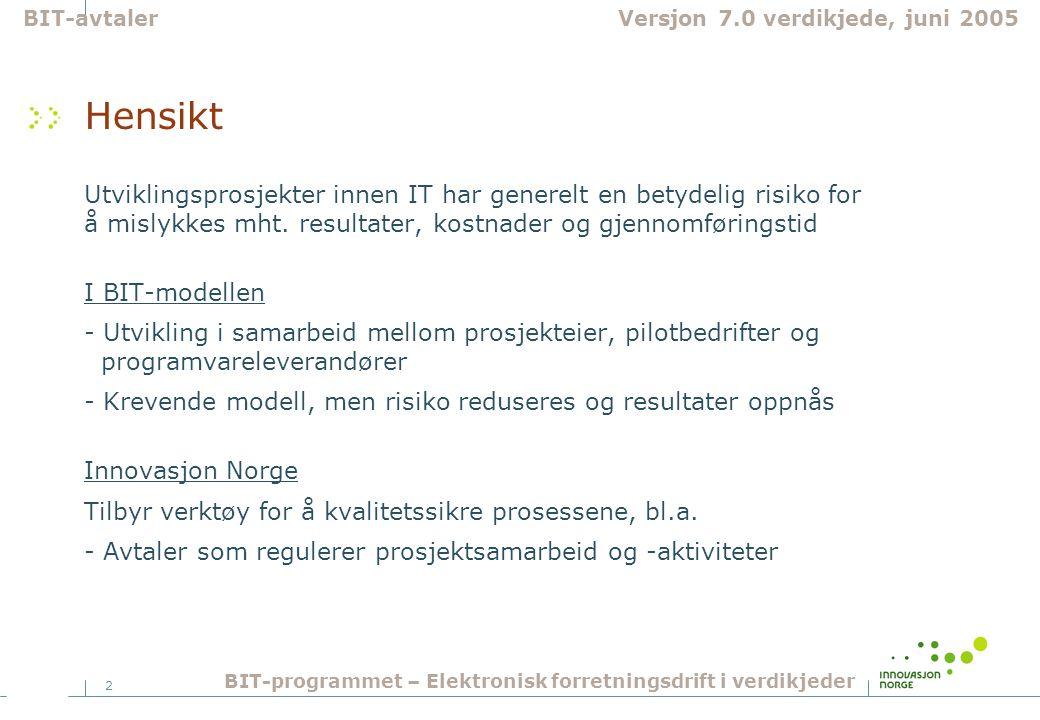 BIT-avtaler Versjon 7.0 verdikjede, juni 2005. Hensikt.
