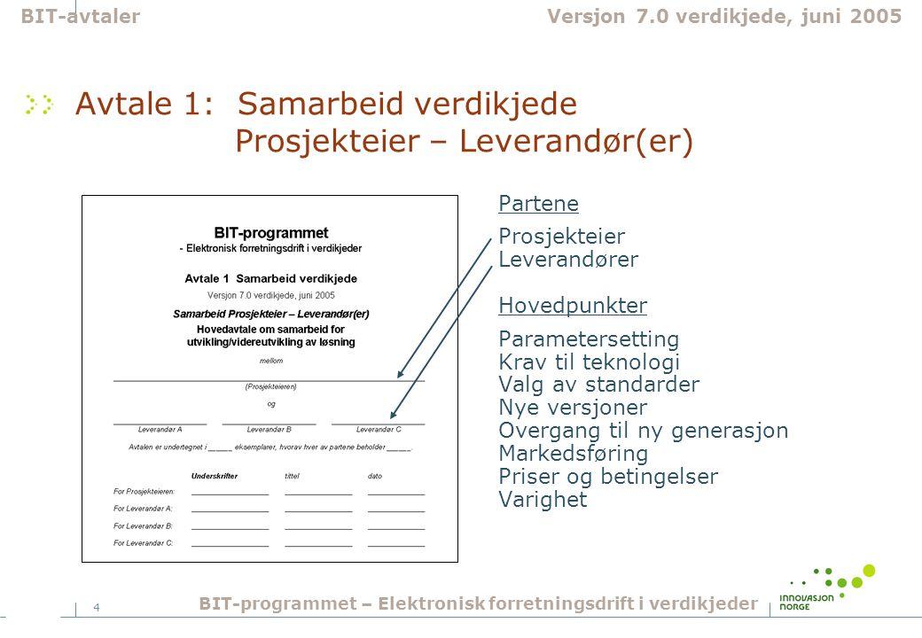 Avtale 1: Samarbeid verdikjede Prosjekteier – Leverandør(er)