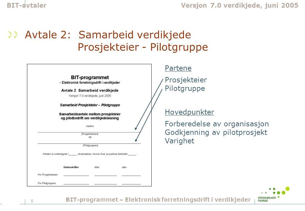 Avtale 2: Samarbeid verdikjede Prosjekteier - Pilotgruppe