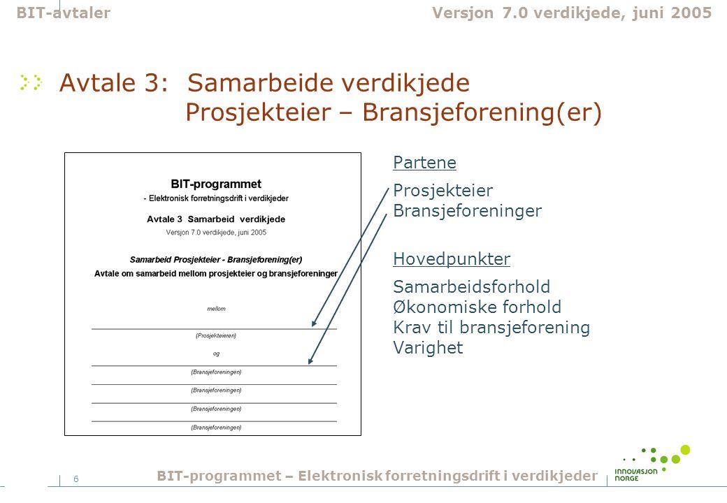 Avtale 3: Samarbeide verdikjede Prosjekteier – Bransjeforening(er)