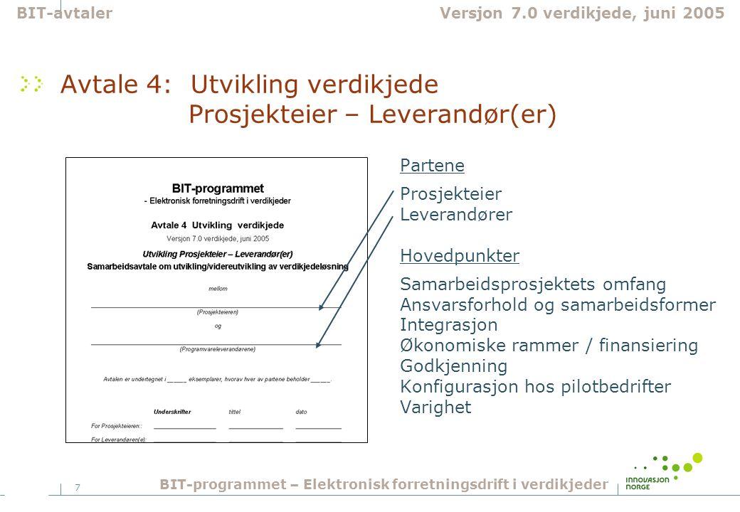 Avtale 4: Utvikling verdikjede Prosjekteier – Leverandør(er)