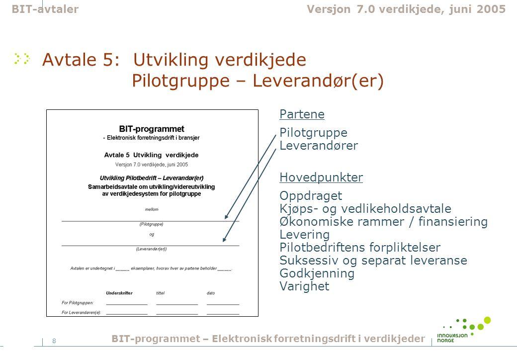 Avtale 5: Utvikling verdikjede Pilotgruppe – Leverandør(er)