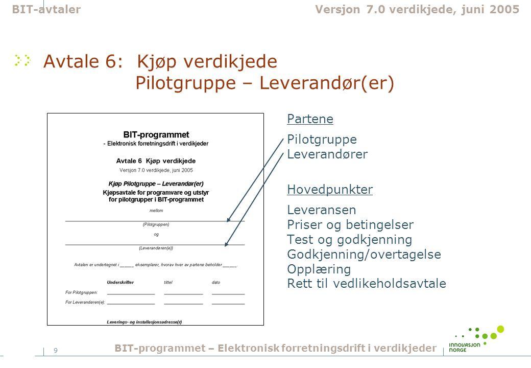 Avtale 6: Kjøp verdikjede Pilotgruppe – Leverandør(er)