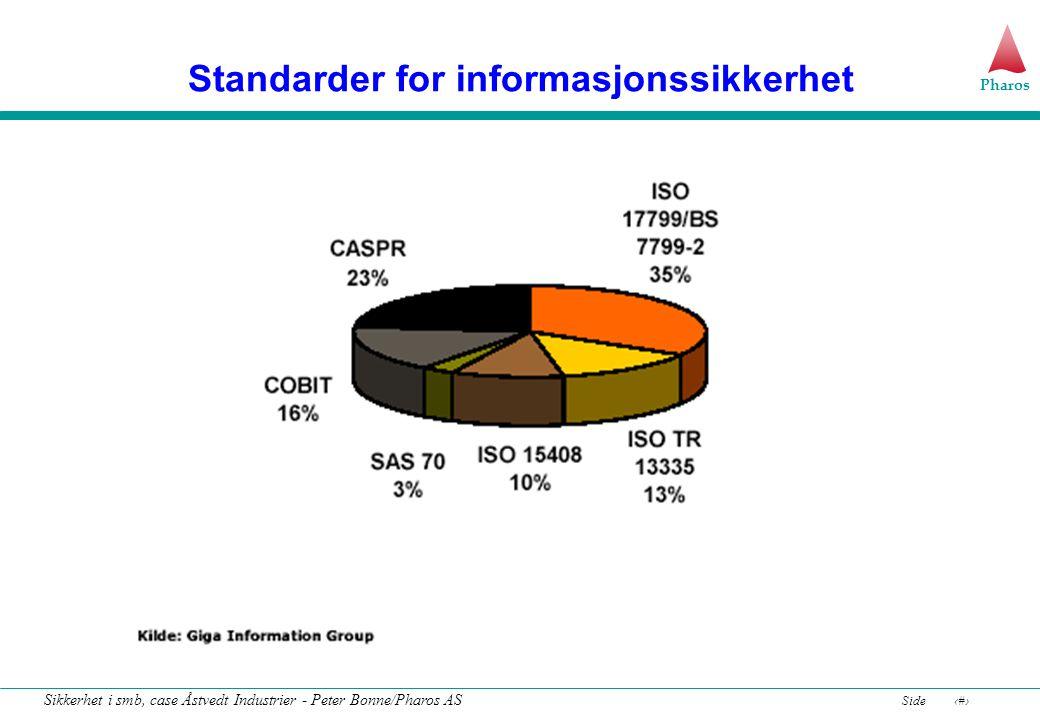 Standarder for informasjonssikkerhet