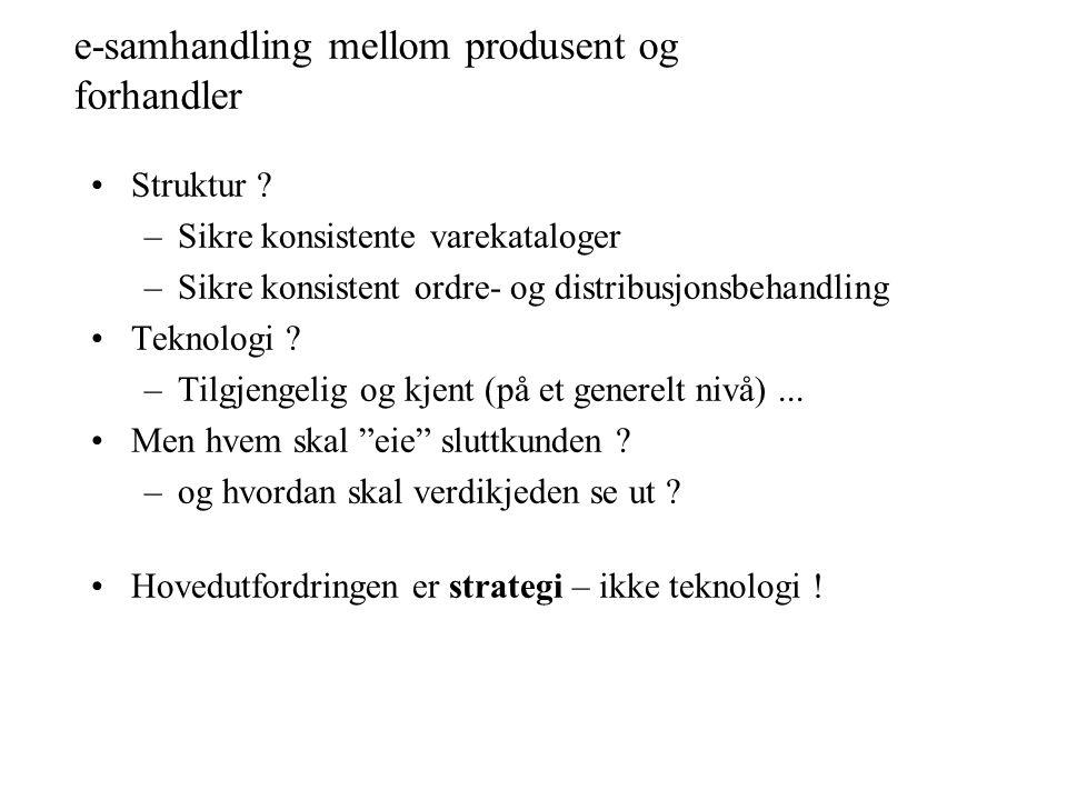 e-samhandling mellom produsent og forhandler