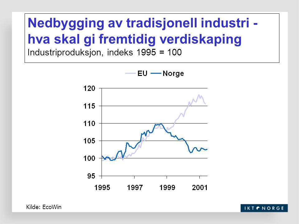 Nedbygging av tradisjonell industri - hva skal gi fremtidig verdiskaping Industriproduksjon, indeks 1995 = 100