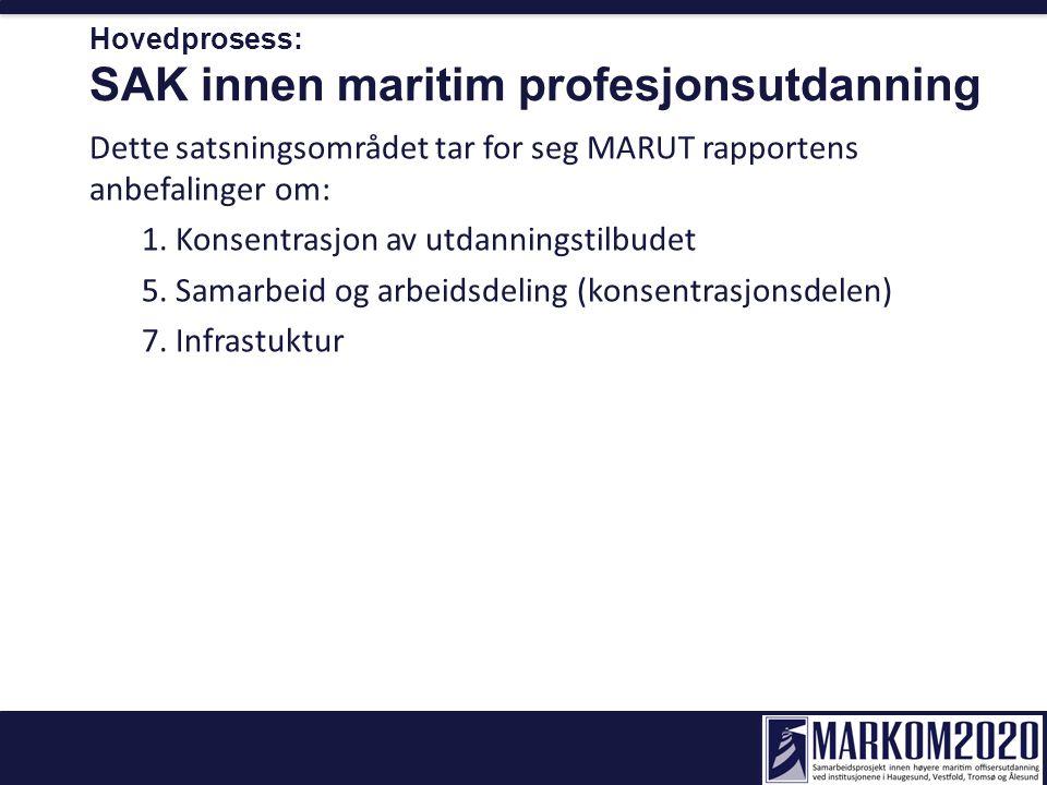 Hovedprosess: SAK innen maritim profesjonsutdanning