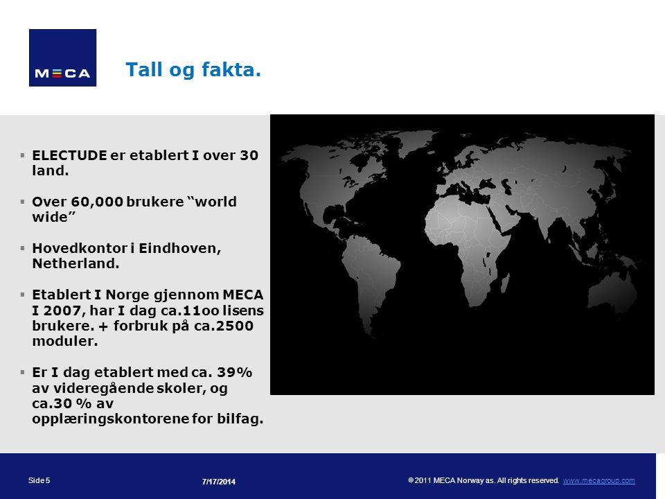 Tall og fakta. ELECTUDE er etablert I over 30 land.