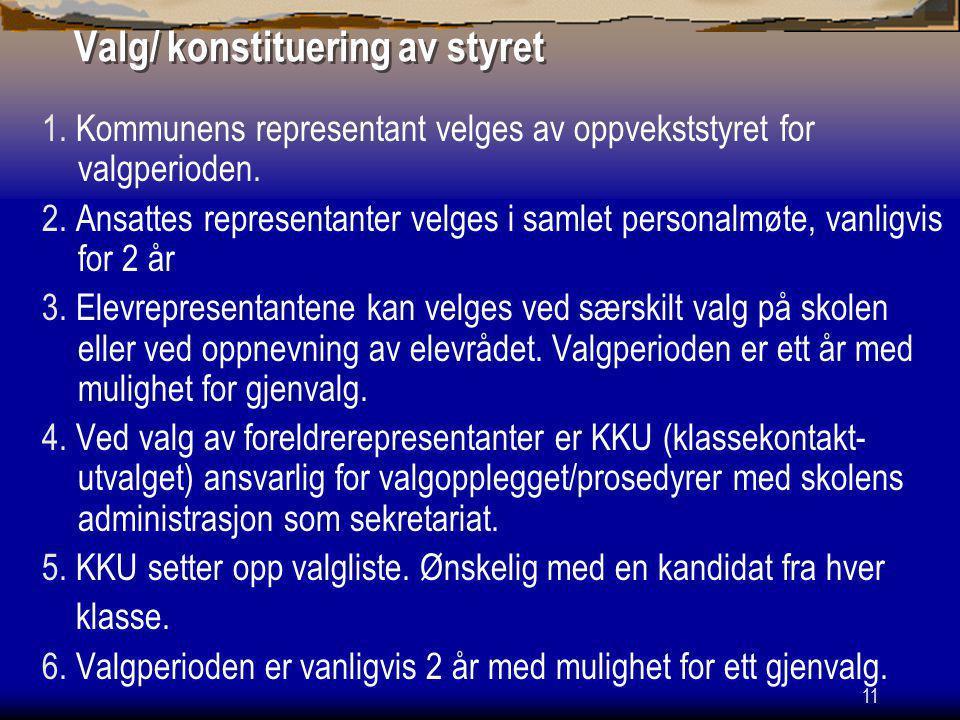 Valg/ konstituering av styret