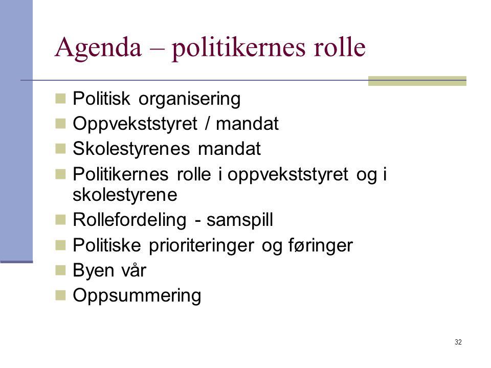 Agenda – politikernes rolle