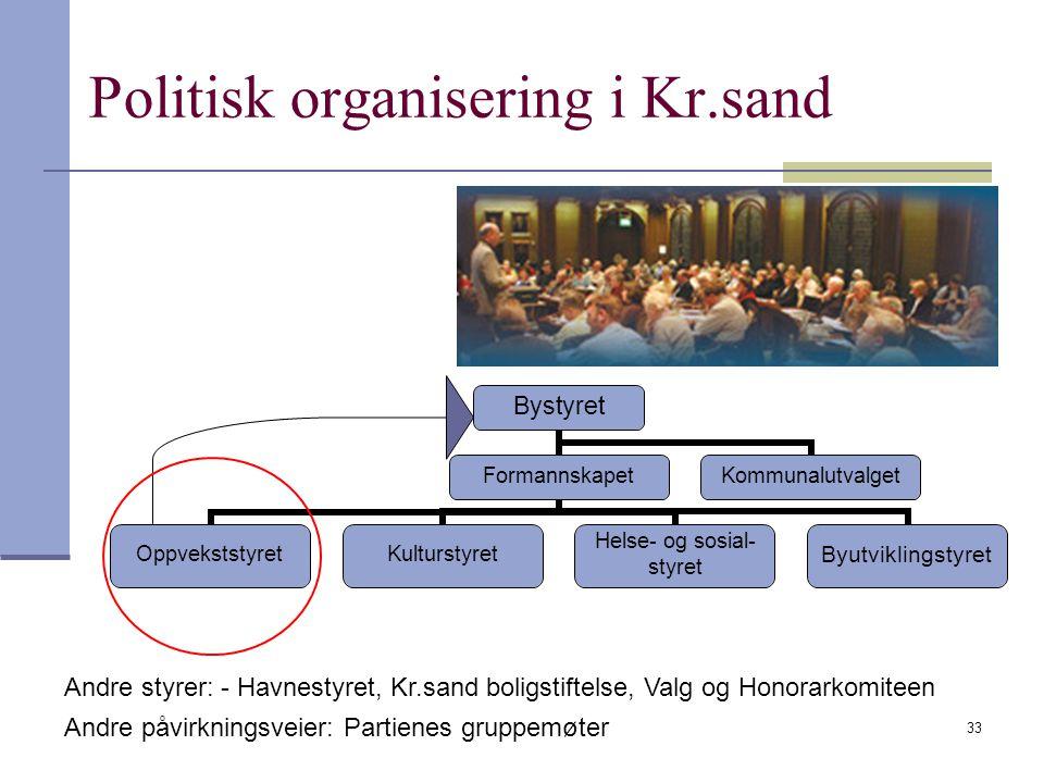 Politisk organisering i Kr.sand