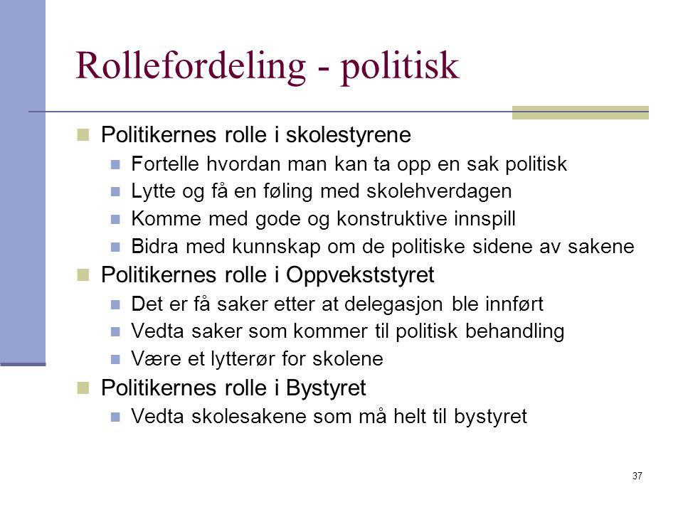 Rollefordeling - politisk