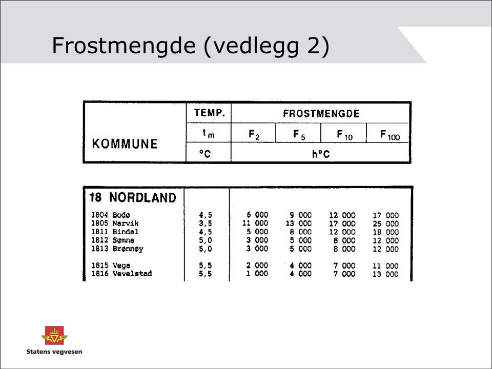 Frostmengde (vedlegg 2)