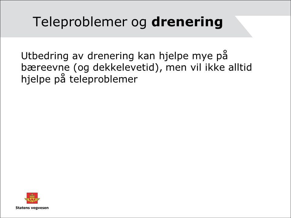 Teleproblemer og drenering