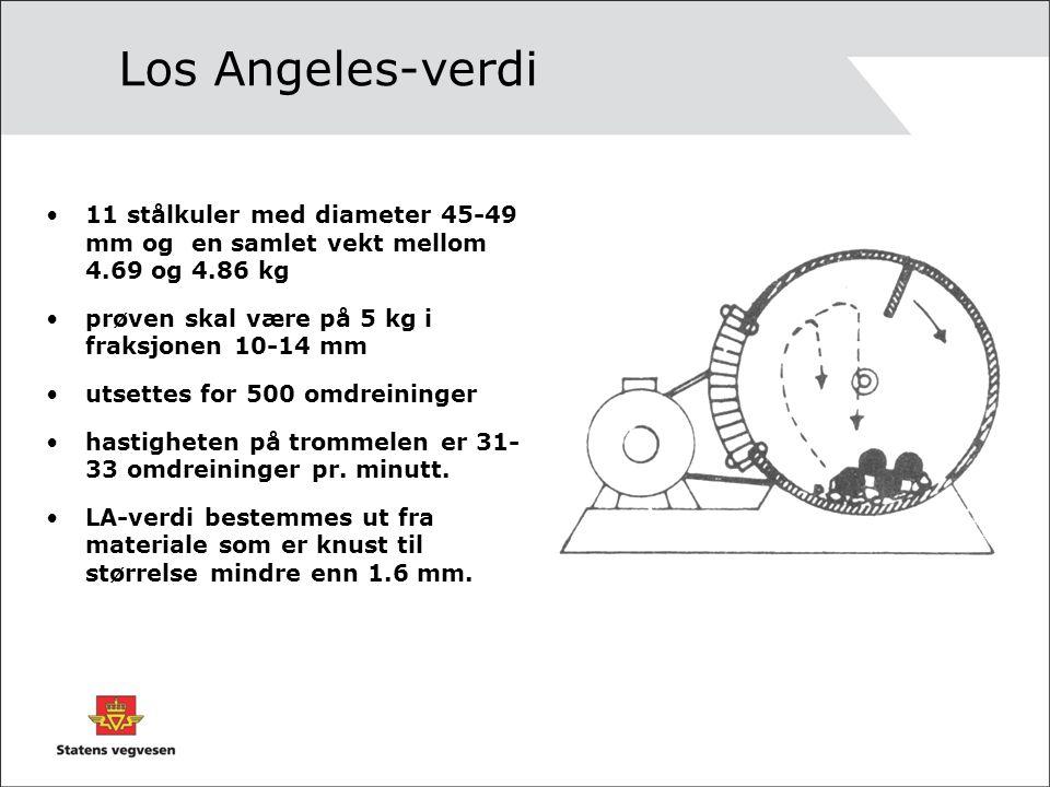 Los Angeles-verdi 11 stålkuler med diameter 45-49 mm og en samlet vekt mellom 4.69 og 4.86 kg. prøven skal være på 5 kg i fraksjonen 10-14 mm.
