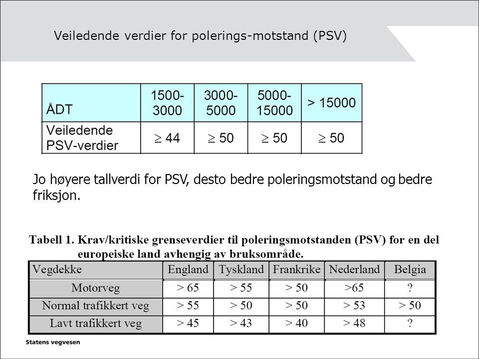 Veiledende verdier for polerings-motstand (PSV)