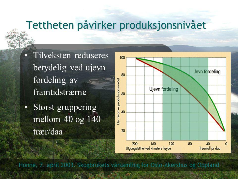 Tettheten påvirker produksjonsnivået
