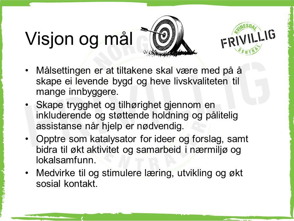 Visjon og mål Målsettingen er at tiltakene skal være med på å skape ei levende bygd og heve livskvaliteten til mange innbyggere.