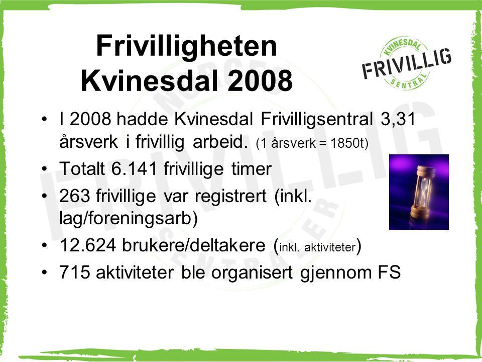Frivilligheten Kvinesdal 2008