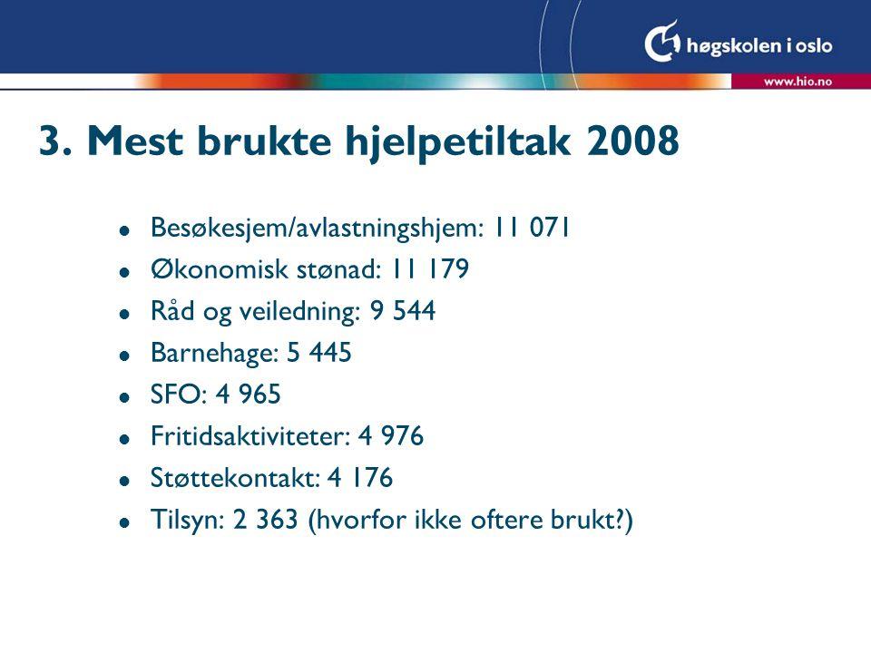 3. Mest brukte hjelpetiltak 2008