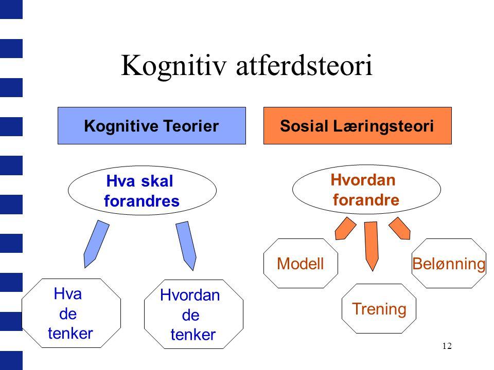 Kognitiv atferdsteori